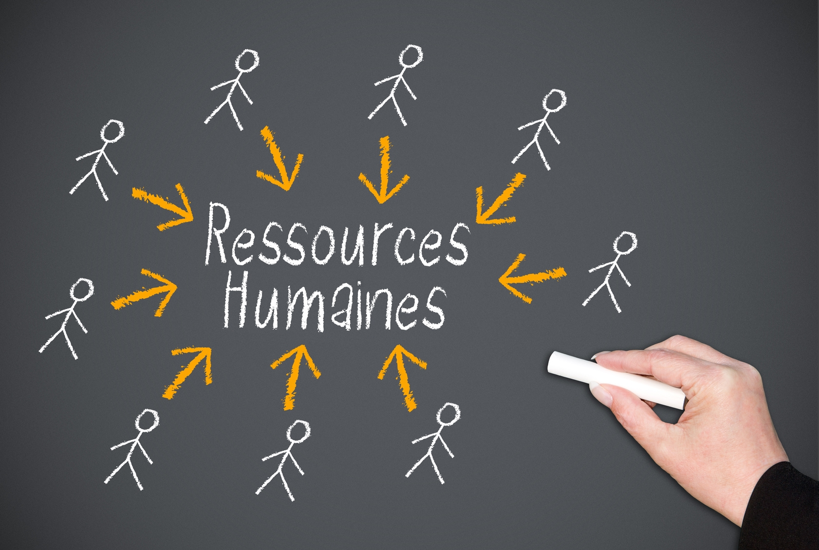 Genious RH vous accompagne dans l'élaboration de votre plan GPEC (Gestion Prévisionnelle de l'Emploi et des Compétences)